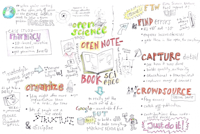 open notebook science