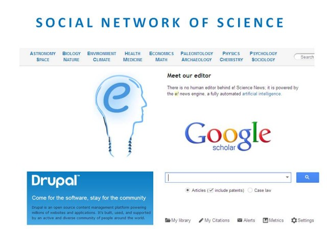 Social network of science