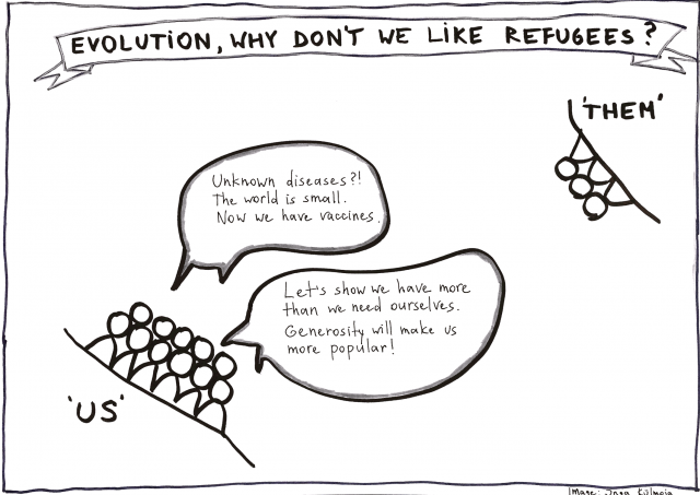 Evolution, why don't we like refugees?