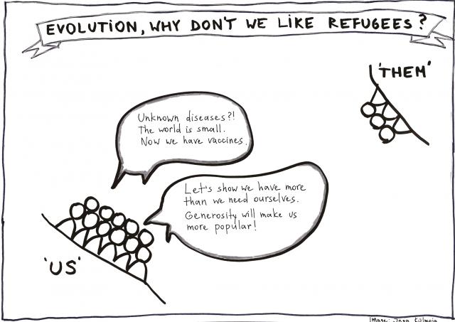 Evolution, why don't we like refugees?